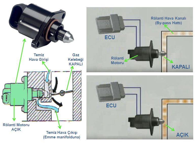 Rolanti Motoru Adaptasyonu Nasıl Yapılır , Rolanti Motoru Ayarı Nasıl Yapılır